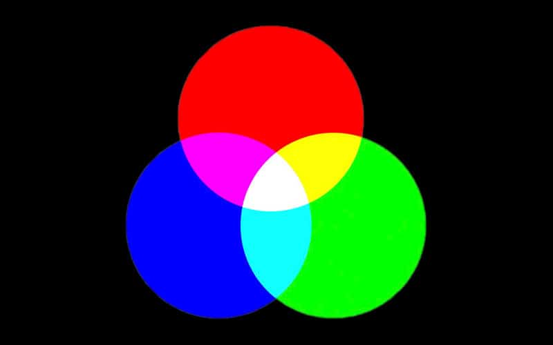 What are PIXELS?  (Pixel, sizes) Resolution and RGB? 6
